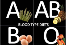 Make Your Diet According To Your Blood Type